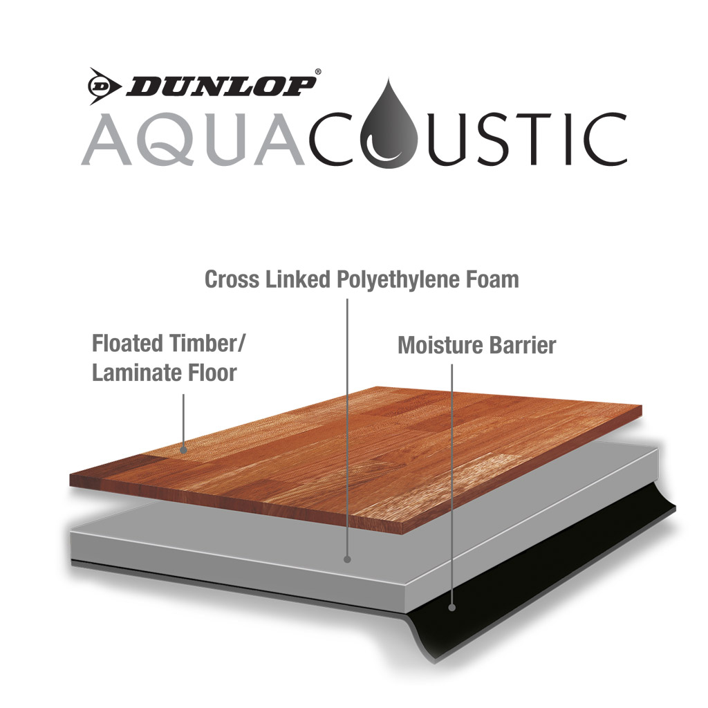 Dunlop-Hard-Flooring-Aquacoustic